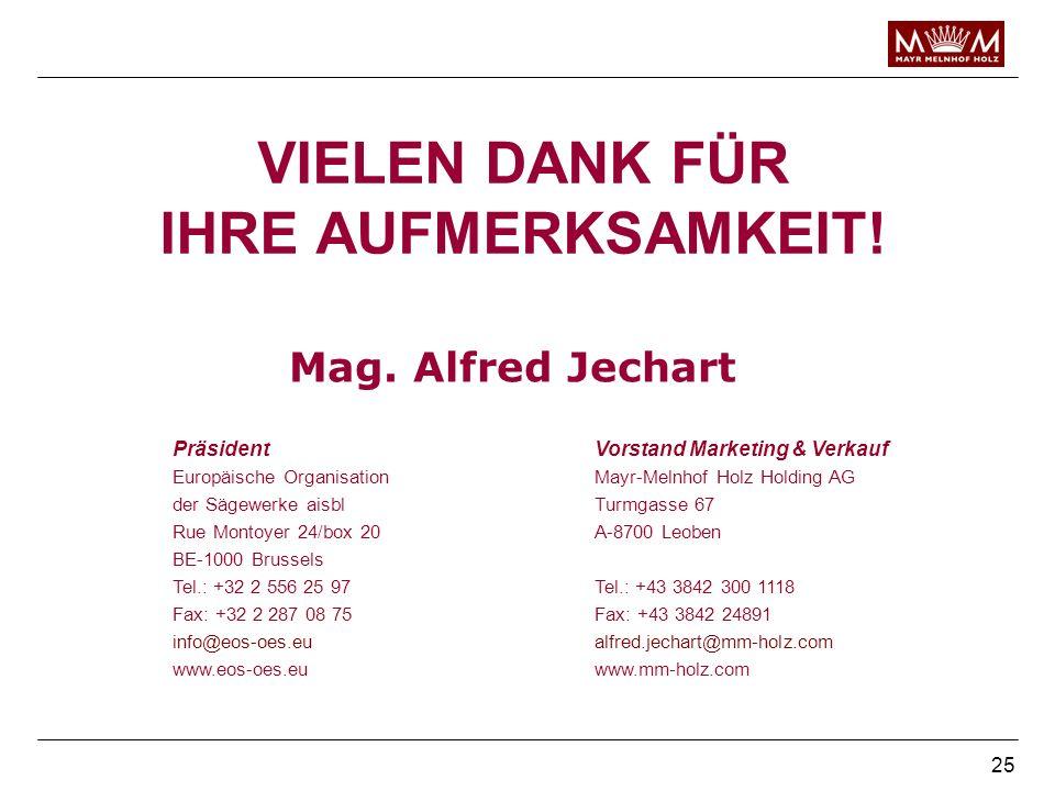 25 PräsidentVorstand Marketing & Verkauf Europäische OrganisationMayr-Melnhof Holz Holding AG der Sägewerke aisblTurmgasse 67 Rue Montoyer 24/box 20A-