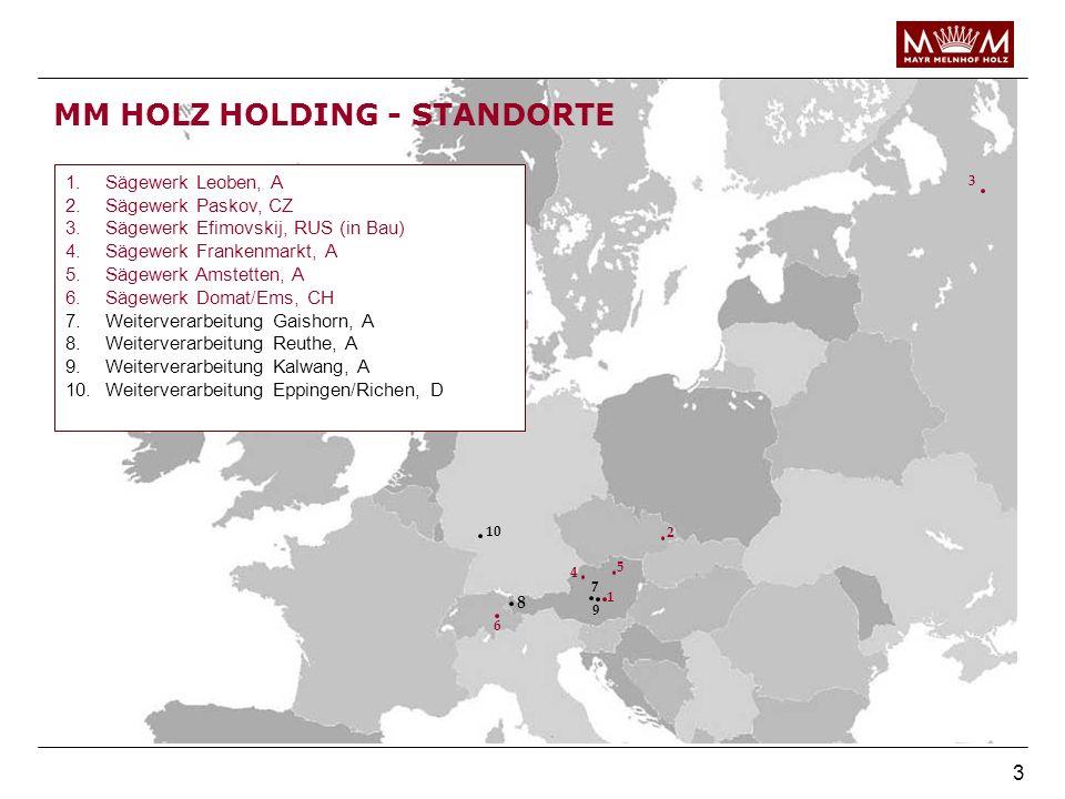 3 MM HOLZ HOLDING - STANDORTE 1.Sägewerk Leoben, A 2.Sägewerk Paskov, CZ 3.Sägewerk Efimovskij, RUS (in Bau) 4.Sägewerk Frankenmarkt, A 5.Sägewerk Ams