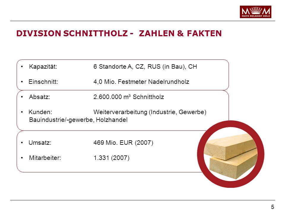 5 Kapazität: 6 Standorte A, CZ, RUS (in Bau), CH Einschnitt:4,0 Mio. Festmeter Nadelrundholz Absatz:2.600.000 m³ Schnittholz Kunden:Weiterverarbeitung