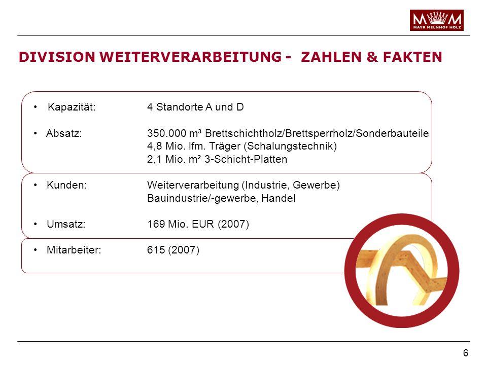 6 Kapazität:4 Standorte A und D Absatz:350.000 m³ Brettschichtholz/Brettsperrholz/Sonderbauteile 4,8 Mio. lfm. Träger (Schalungstechnik) 2,1 Mio. m² 3