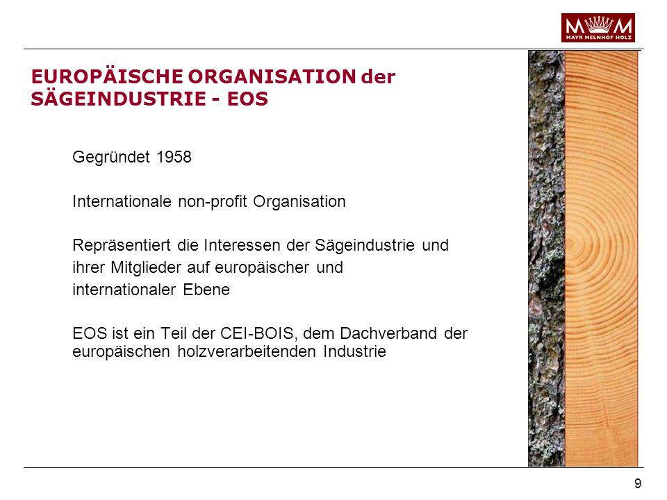 9 EUROPÄISCHE ORGANISATION der SÄGEINDUSTRIE - EOS Gegründet 1958 Internationale non-profit Organisation Repräsentiert die Interessen der Sägeindustri
