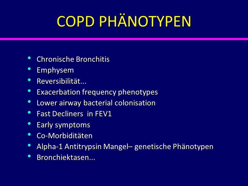 COPD PHÄNOTYPEN Chronische Bronchitis Chronische Bronchitis Emphysem Emphysem Reversibilität... Reversibilität... Exacerbation frequency phenotypes Ex