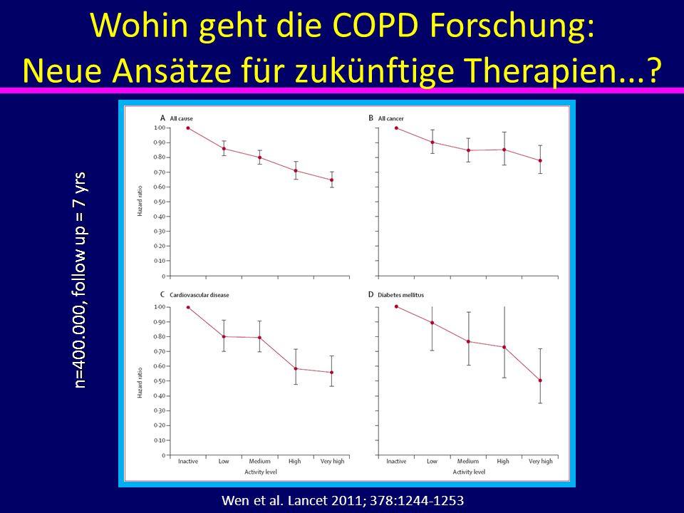 n=400.000, follow up = 7 yrs Wen et al. Lancet 2011; 378:1244-1253 Wohin geht die COPD Forschung: Neue Ansätze für zukünftige Therapien...?