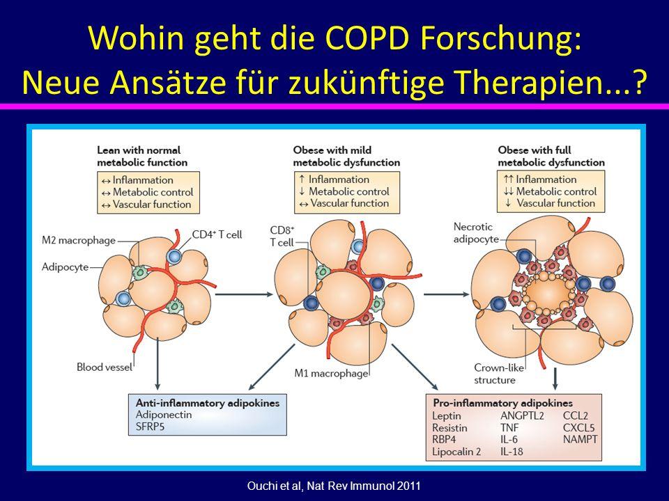 Ouchi et al, Nat Rev Immunol 2011 Wohin geht die COPD Forschung: Neue Ansätze für zukünftige Therapien...?