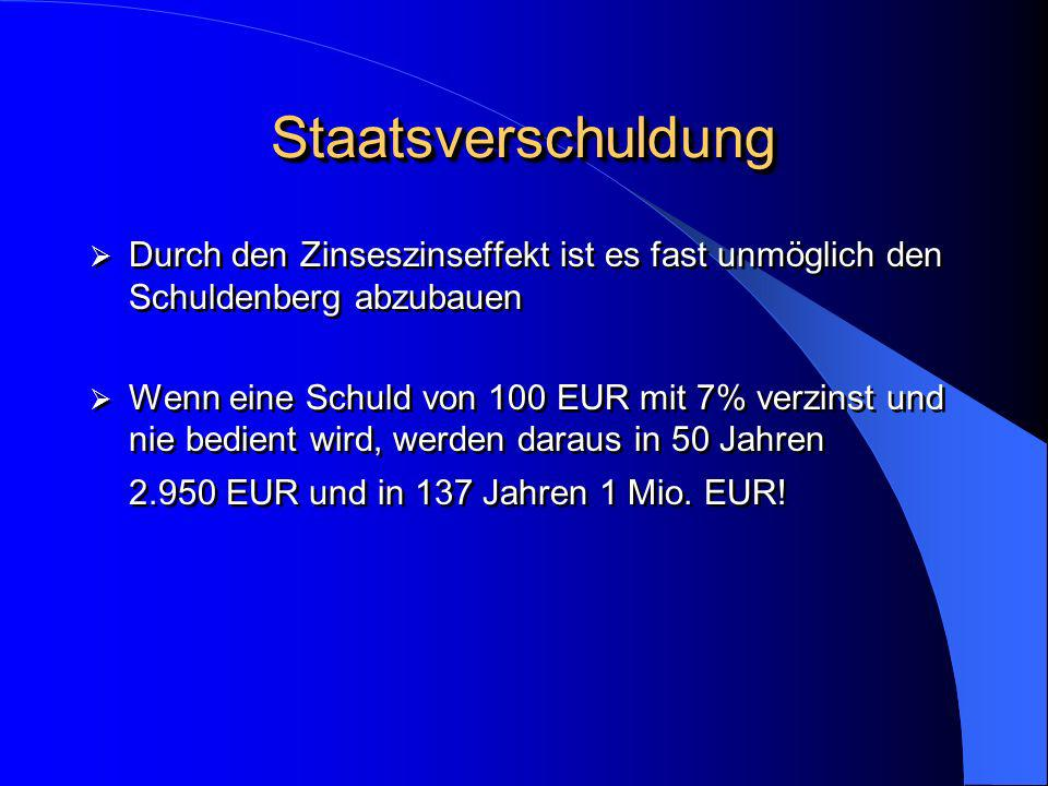 StaatsverschuldungStaatsverschuldung Durch den Zinseszinseffekt ist es fast unmöglich den Schuldenberg abzubauen Wenn eine Schuld von 100 EUR mit 7% v