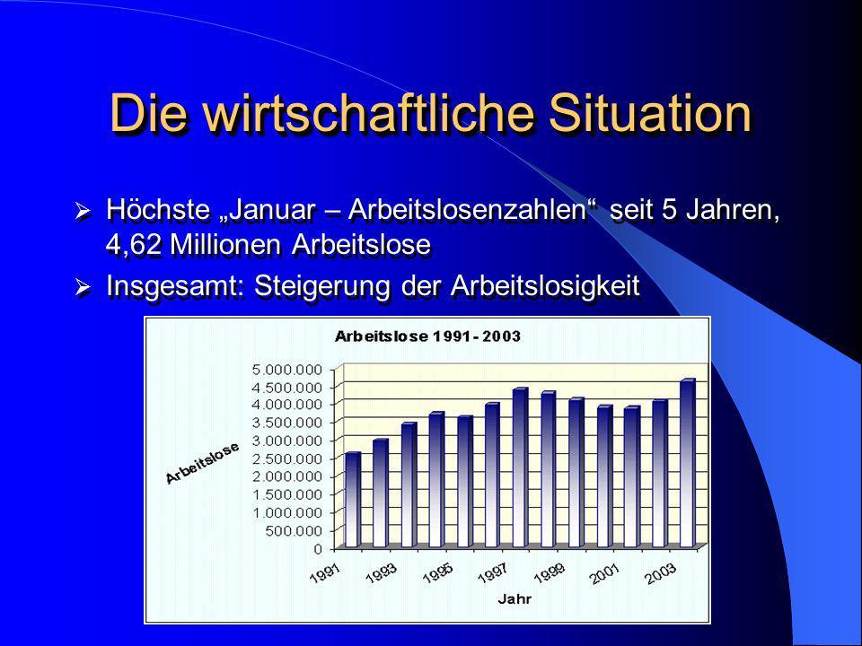 Die wirtschaftliche Situation Höchste Januar – Arbeitslosenzahlen seit 5 Jahren, 4,62 Millionen Arbeitslose Insgesamt: Steigerung der Arbeitslosigkeit