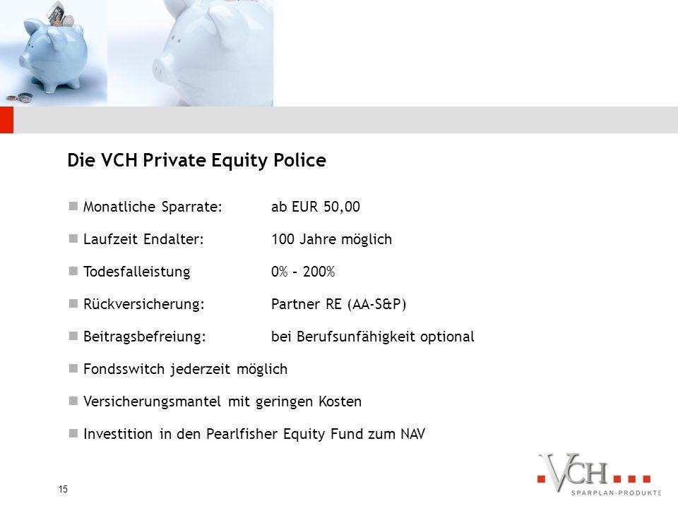 14 Private Equity eignet sich ideal als langfristige Sparanlage Was aus 100,00 EUR monatliche Sparrate über einen Zeitraum von 25 Jahren werden kann Kein Interessenkonflikt – langfristig wird das Geld verdient