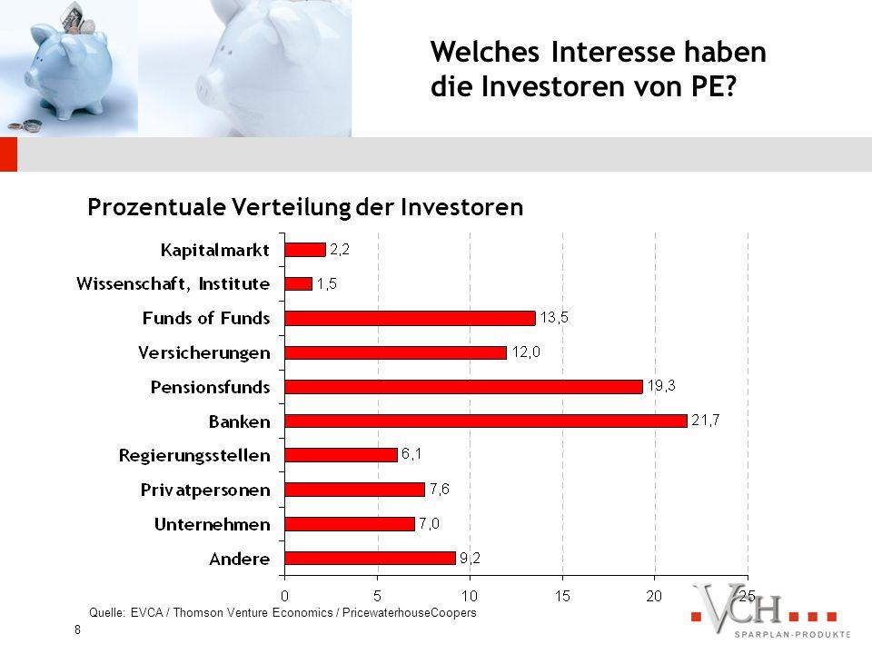 7 Die höchsten Renditen 1-2% 2-3% 4-7% 8-12% 12-16% Quelle: Thomson Venture Economics Was ALLE haben, liegt immer nur im Durchschnitt!
