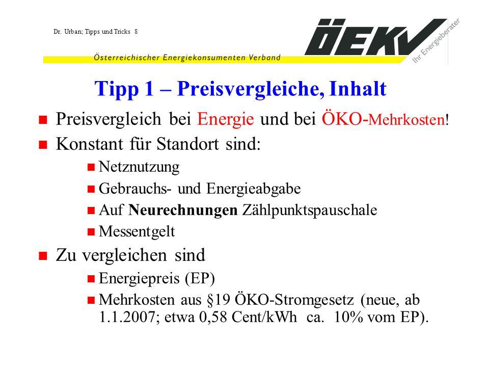 Dr. Urban; Tipps und Tricks 8 Tipp 1 – Preisvergleiche, Inhalt Preisvergleich bei Energie und bei ÖKO- Mehrkosten! Konstant für Standort sind: Netznut