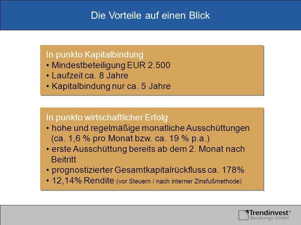 In punkto Kapitalbindung Mindestbeteiligung EUR 2.500 Laufzeit ca.