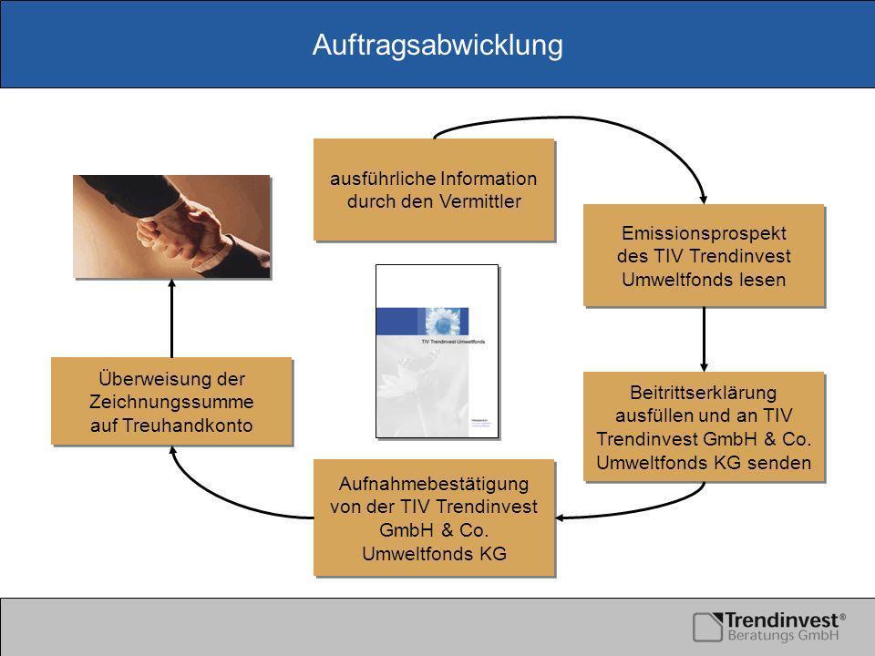Auftragsabwicklung ausführliche Information durch den Vermittler ausführliche Information durch den Vermittler Beitrittserklärung ausfüllen und an TIV Trendinvest GmbH & Co.