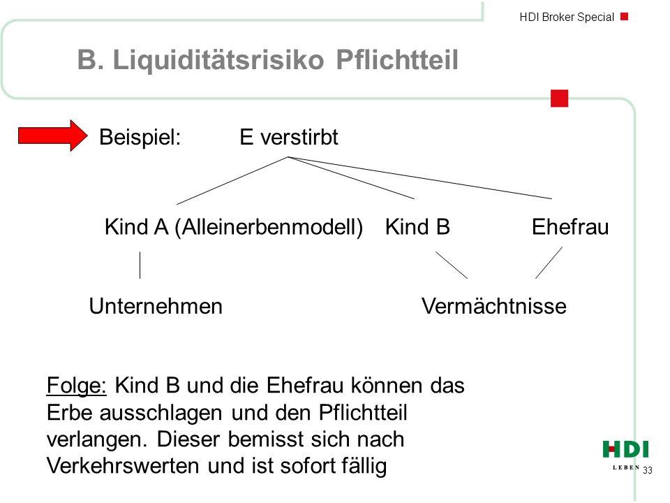 HDI Broker Special 33 B. Liquiditätsrisiko Pflichtteil Beispiel: E verstirbt Kind A (Alleinerbenmodell) Kind B Ehefrau Unternehmen Vermächtnisse Folge