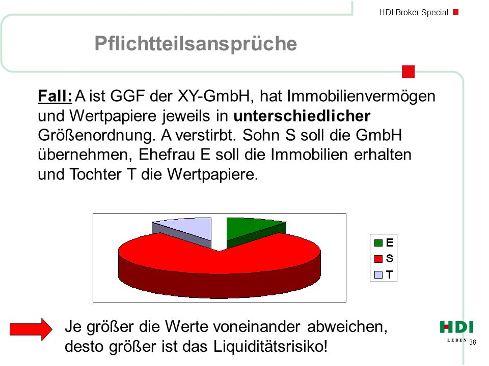 HDI Broker Special 38 Pflichtteilsansprüche Fall: A ist GGF der XY-GmbH, hat Immobilienvermögen und Wertpapiere jeweils in unterschiedlicher Größenordnung.