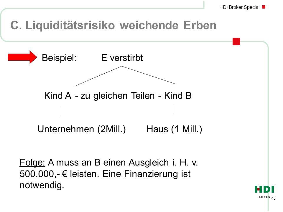 HDI Broker Special 40 C. Liquiditätsrisiko weichende Erben Beispiel: E verstirbt Kind A - zu gleichen Teilen - Kind B Unternehmen (2Mill.) Haus (1 Mil
