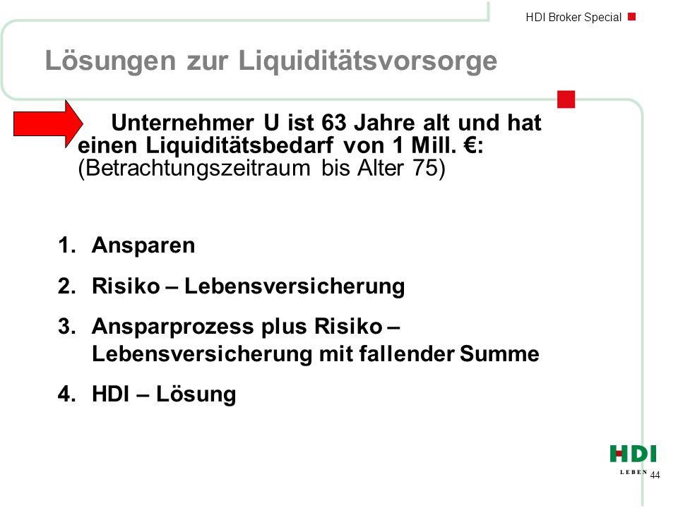 HDI Broker Special 44 Lösungen zur Liquiditätsvorsorge n Unternehmer U ist 63 Jahre alt und hat einen Liquiditätsbedarf von 1 Mill. : (Betrachtungszei