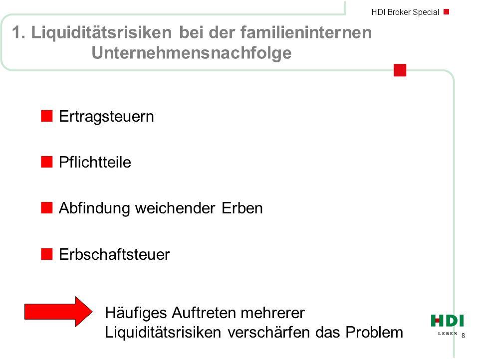 9 C.Notfallvorsorge - Krisenplan C.