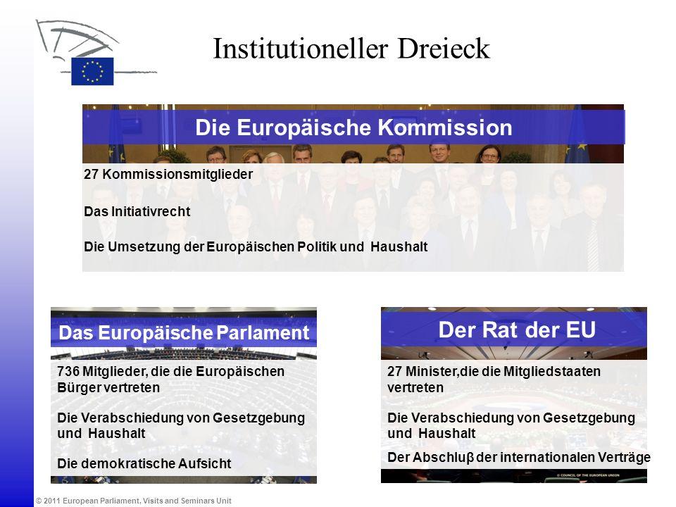 © 2011 European Parliament, Visits and Seminars Unit Institutioneller Dreieck Das Europäische Parlament 736 Mitglieder, die die Europäischen Bürger ve