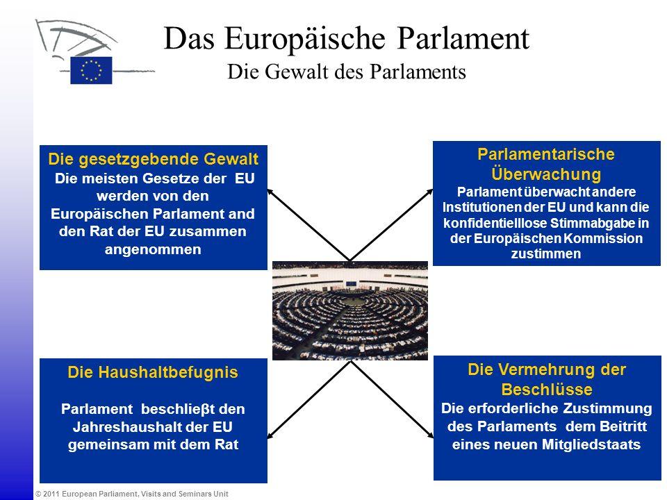 © 2011 European Parliament, Visits and Seminars Unit Die Haushaltbefugnis Parlament beschlieβt den Jahreshaushalt der EU gemeinsam mit dem Rat Die Ver