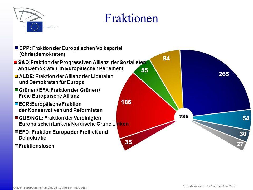 © 2011 European Parliament, Visits and Seminars Unit Fraktionen EPP: Fraktion der Europäischen Volkspartei (Christdemokraten) S&D:Fraktion der Progres