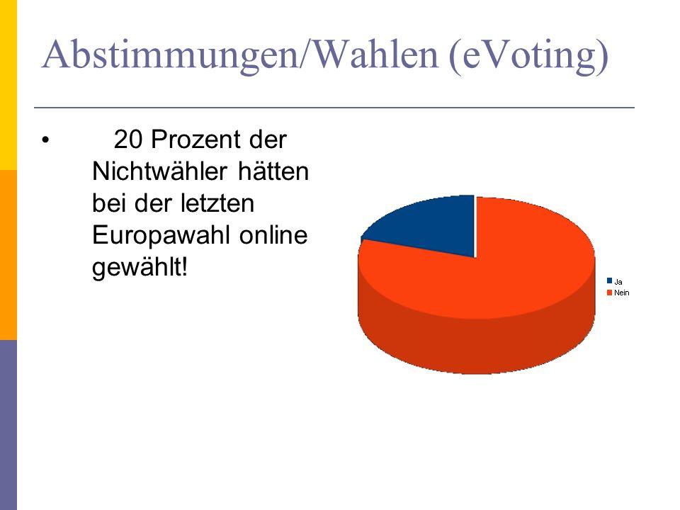 Abstimmungen/Wahlen (eVoting) 20 Prozent der Nichtwähler hätten bei der letzten Europawahl online gewählt!