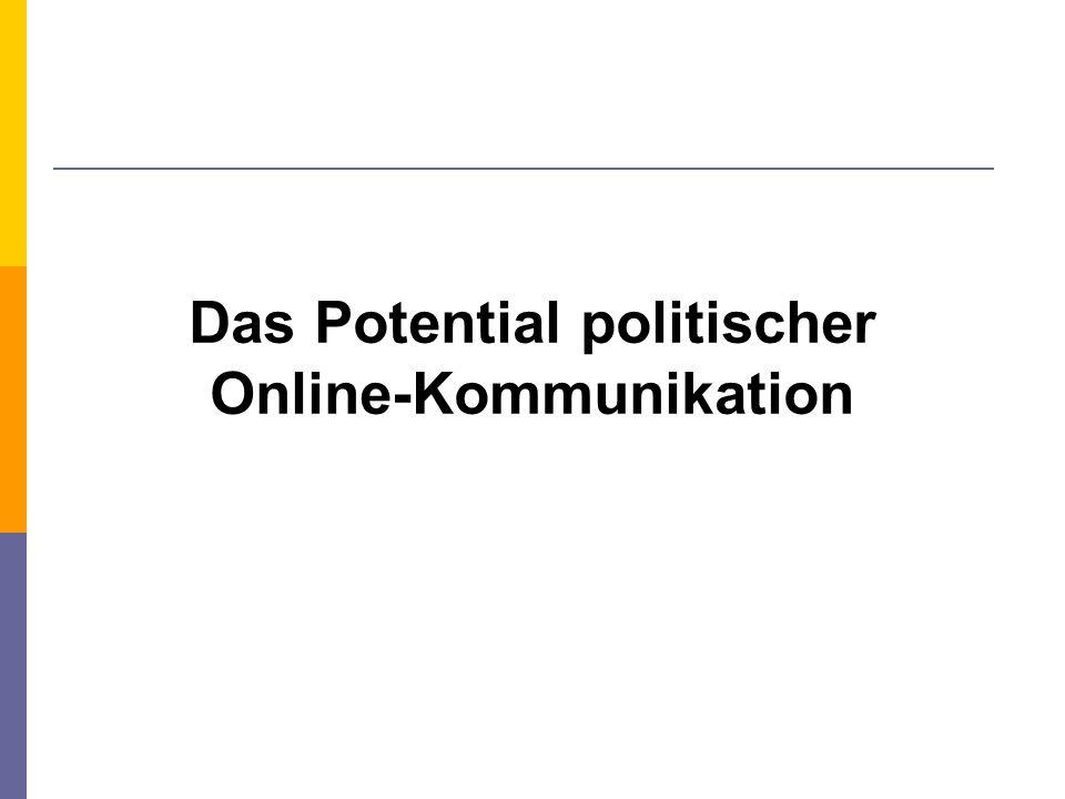 Das Potential politischer Online-Kommunikation