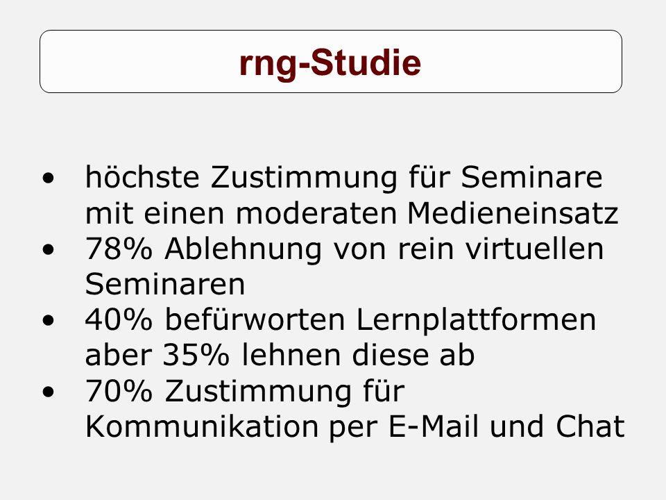höchste Zustimmung für Seminare mit einen moderaten Medieneinsatz 78% Ablehnung von rein virtuellen Seminaren 40% befürworten Lernplattformen aber 35%