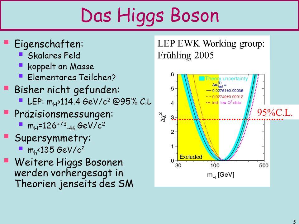 6 Tevatron SM Higgs Suche Beste Chancen: M H bb (und H-> ) M H >135 GeV: gg->H->W + W - Produktion: Zerfall m H (GeV/c 2 ) Excluded H bb H H W W