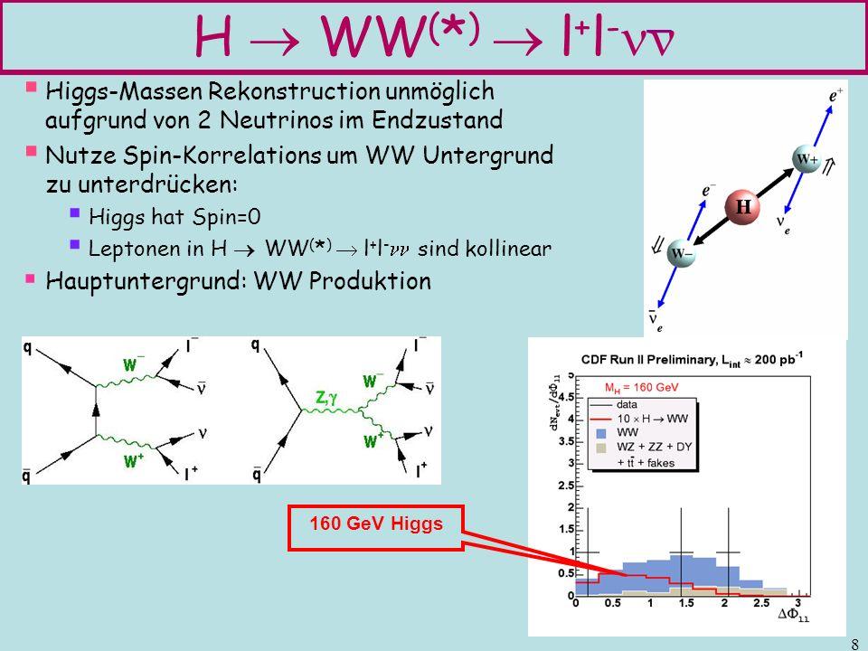 9 Status: Higgs am Tevatron Bisher keine Sensitivität: Zu wenig Luminosität Nur WH Kanal analysiert (ZH -> bb is genauso wichtig!) Experimentelle Techniken werden weiter optimiert Zukunft Jetzt (März 2005) 2009 2006 LEP