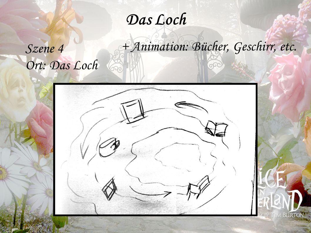 Szene 4 Ort: Das Loch Das Loch + Animation: Bücher, Geschirr, etc.