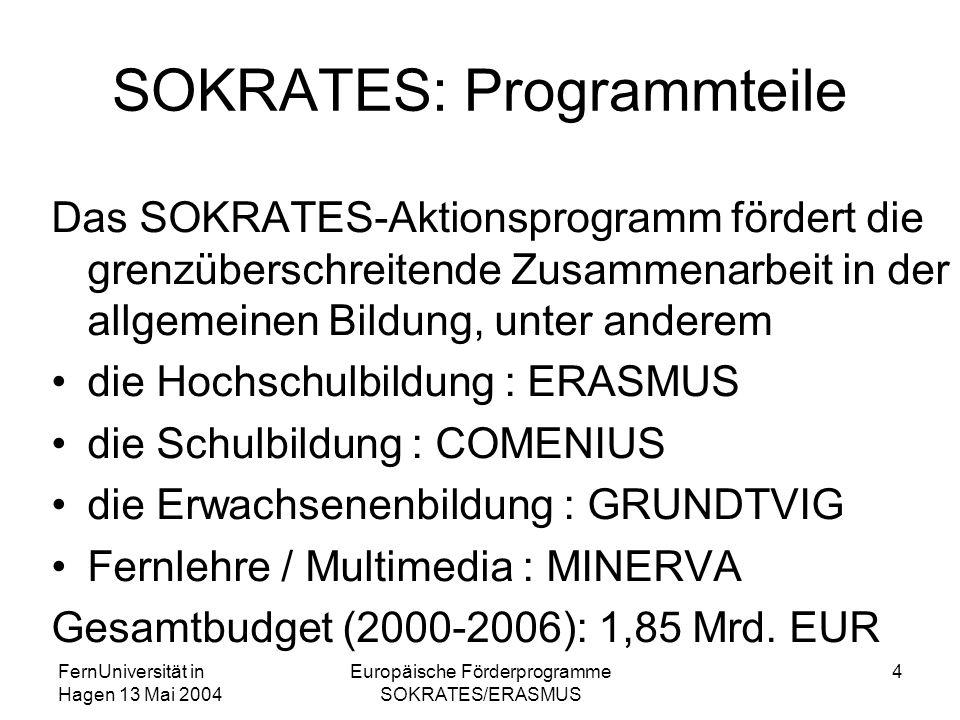 FernUniversität in Hagen 13 Mai 2004 Europäische Förderprogramme SOKRATES/ERASMUS 5 SOKRATES/ERASMUS: Grundsätze Durch das SOKRATES/ERASMUS-Programm soll die grenzüberschreitende Hochschulzusammenarbeit in Europa intensiviert werden.