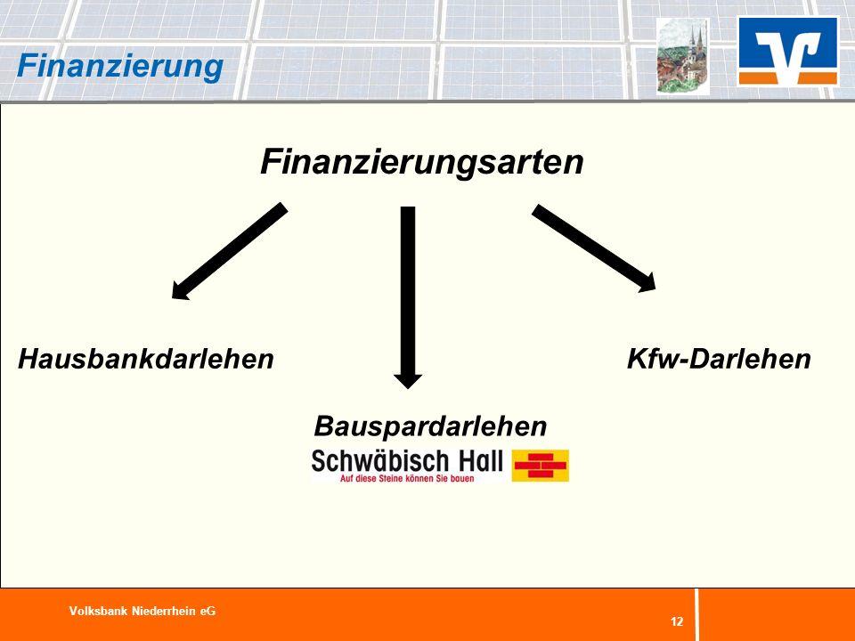 12 Volksbank Niederrhein eG Finanzierung Finanzierungsarten Hausbankdarlehen Bauspardarlehen Kfw-Darlehen