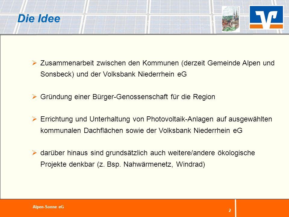 2 Die Idee Zusammenarbeit zwischen den Kommunen (derzeit Gemeinde Alpen und Sonsbeck) und der Volksbank Niederrhein eG Gründung einer Bürger-Genossens