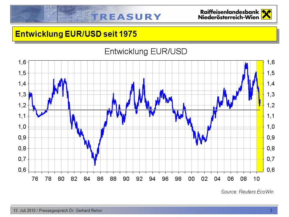 13. Juli 2010 / Pressegespräch Dr. Gerhard Rehor 3 Entwicklung EUR/USD seit 1975