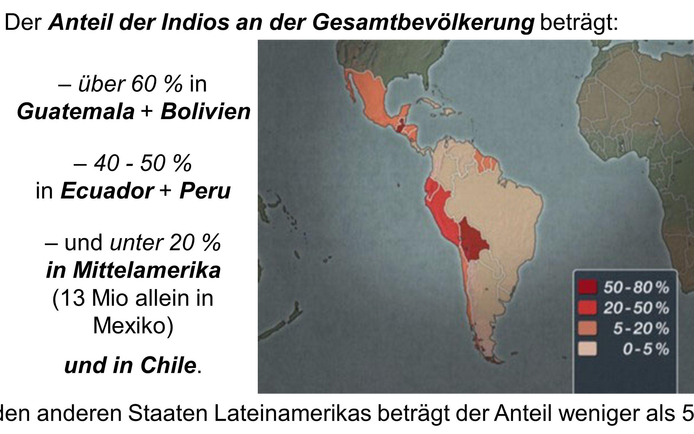 In den anderen Staaten Lateinamerikas beträgt der Anteil weniger als 5 %. – über 60 % in Guatemala + Bolivien – 40 - 50 % in Ecuador + Peru – und unte