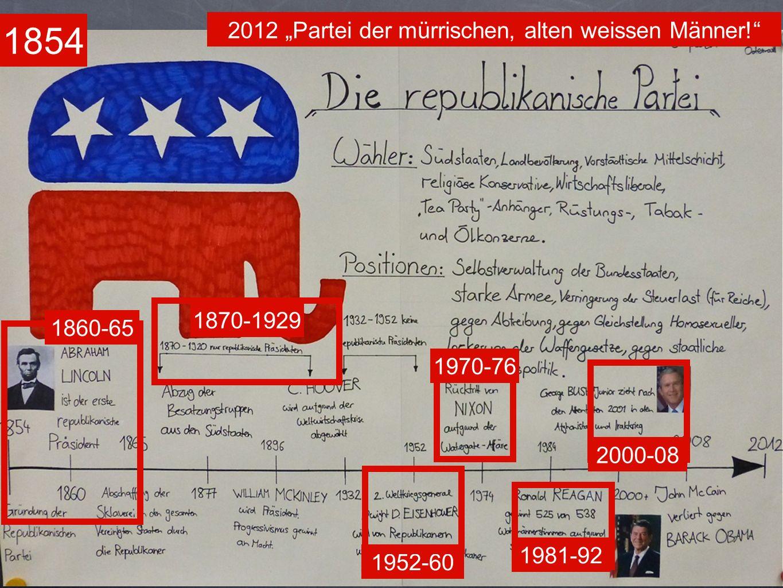 1854 1870-1929 1952-60 1860-65 1970-76 1981-92 2000-08 2012 Partei der mürrischen, alten weissen Männer!
