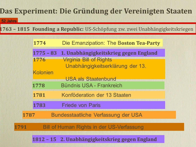 1763 – 1815 Founding a Republic: US-Schöpfung zw.zwei Unabhängigkeitskriegen 1775 – 83 1.