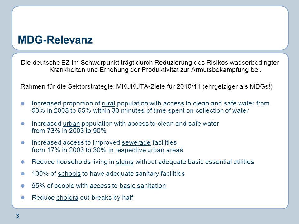 3 MDG-Relevanz Die deutsche EZ im Schwerpunkt trägt durch Reduzierung des Risikos wasserbedingter Krankheiten und Erhöhung der Produktivität zur Armutsbekämpfung bei.