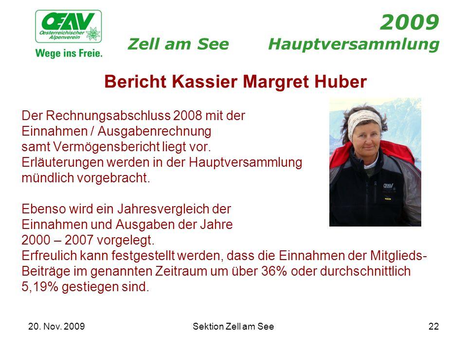 20. Nov. 2009Sektion Zell am See22 2009 Zell am SeeHauptversammlung Bericht Kassier Margret Huber Der Rechnungsabschluss 2008 mit der Einnahmen / Ausg