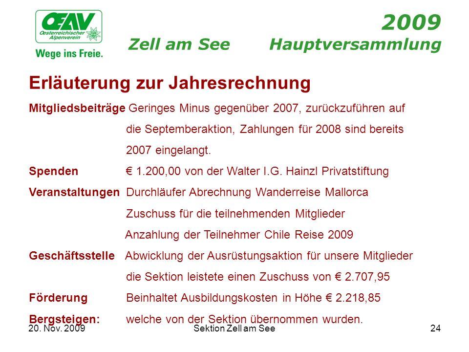 20. Nov. 2009Sektion Zell am See24 2009 Zell am SeeHauptversammlung Erläuterung zur Jahresrechnung Mitgliedsbeiträge Geringes Minus gegenüber 2007, zu