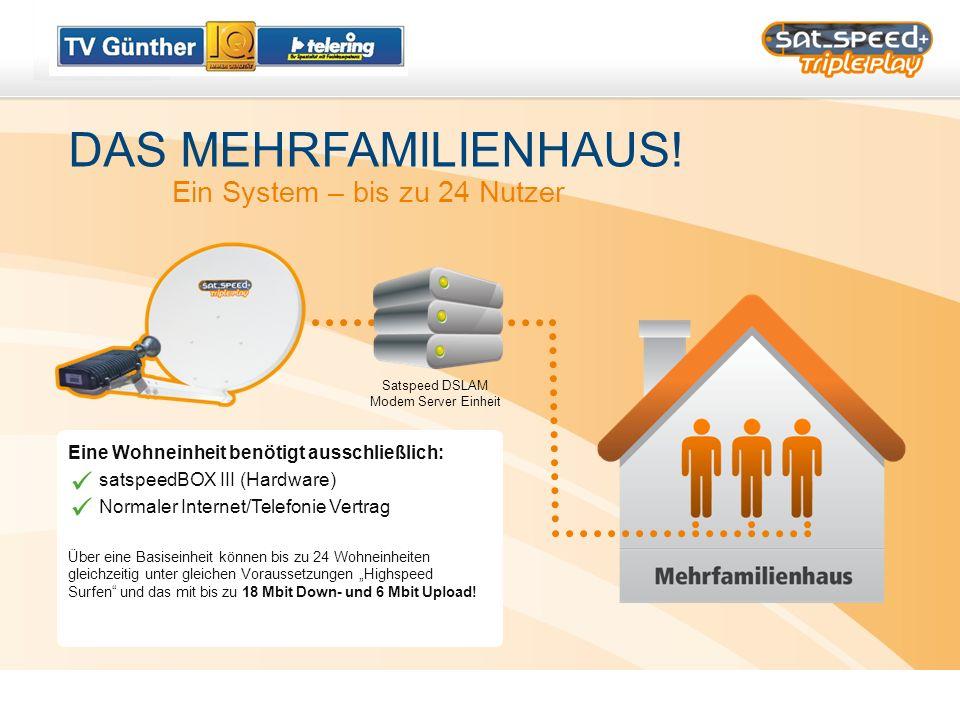 DAS MEHRFAMILIENHAUS! Ein System – bis zu 24 Nutzer Satspeed DSLAM Modem Server Einheit Eine Wohneinheit benötigt ausschließlich: satspeedBOX III (Har