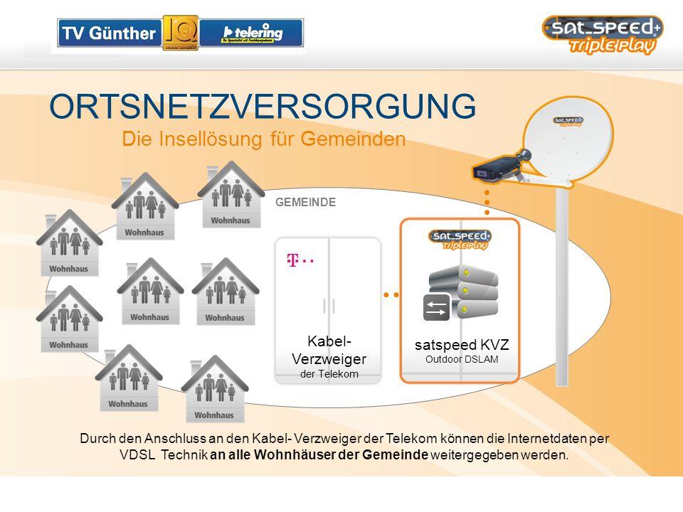 ORTSNETZVERSORGUNG Die Insellösung für Gemeinden Durch den Anschluss an den Kabel- Verzweiger der Telekom können die Internetdaten per VDSL Technik an