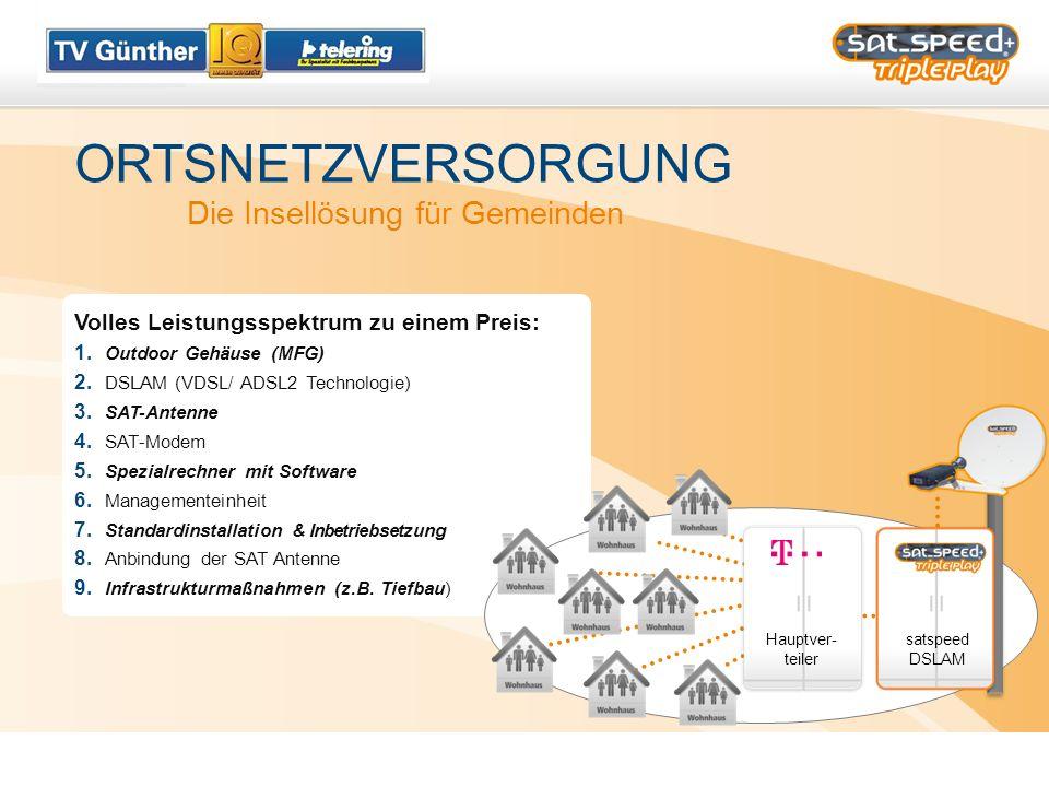 ORTSNETZVERSORGUNG Die Insellösung für Gemeinden Volles Leistungsspektrum zu einem Preis: 1. Outdoor Gehäuse (MFG) 2. DSLAM (VDSL/ ADSL2 Technologie)