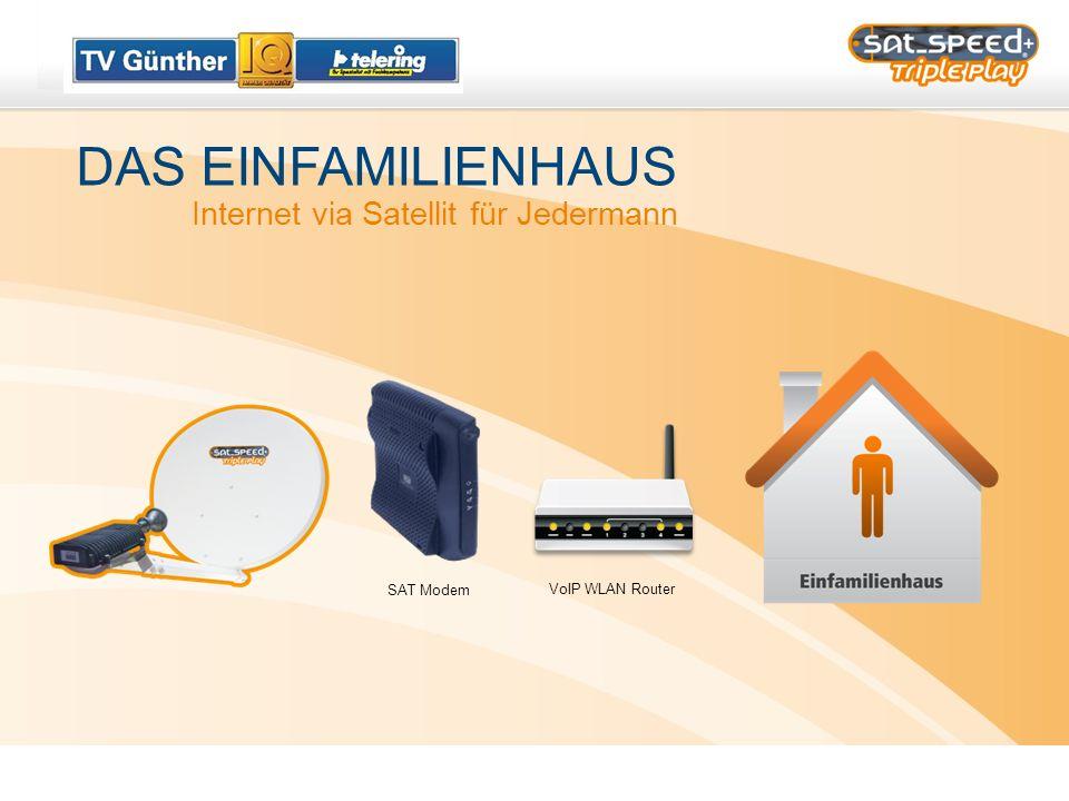DAS EINFAMILIENHAUS VoIP WLAN Router SAT Modem Internet via Satellit für Jedermann