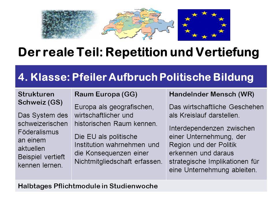 Der reale Teil: Repetition und Vertiefung 4.