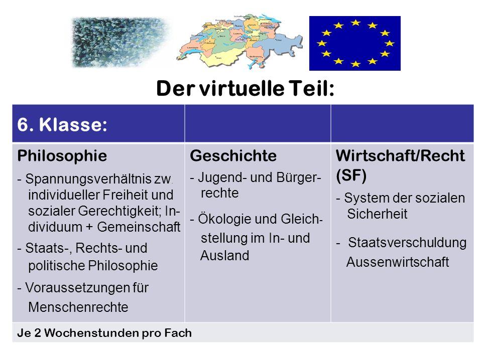 Der virtuelle Teil: 6. Klasse: Philosophie - Spannungsverhältnis zw.