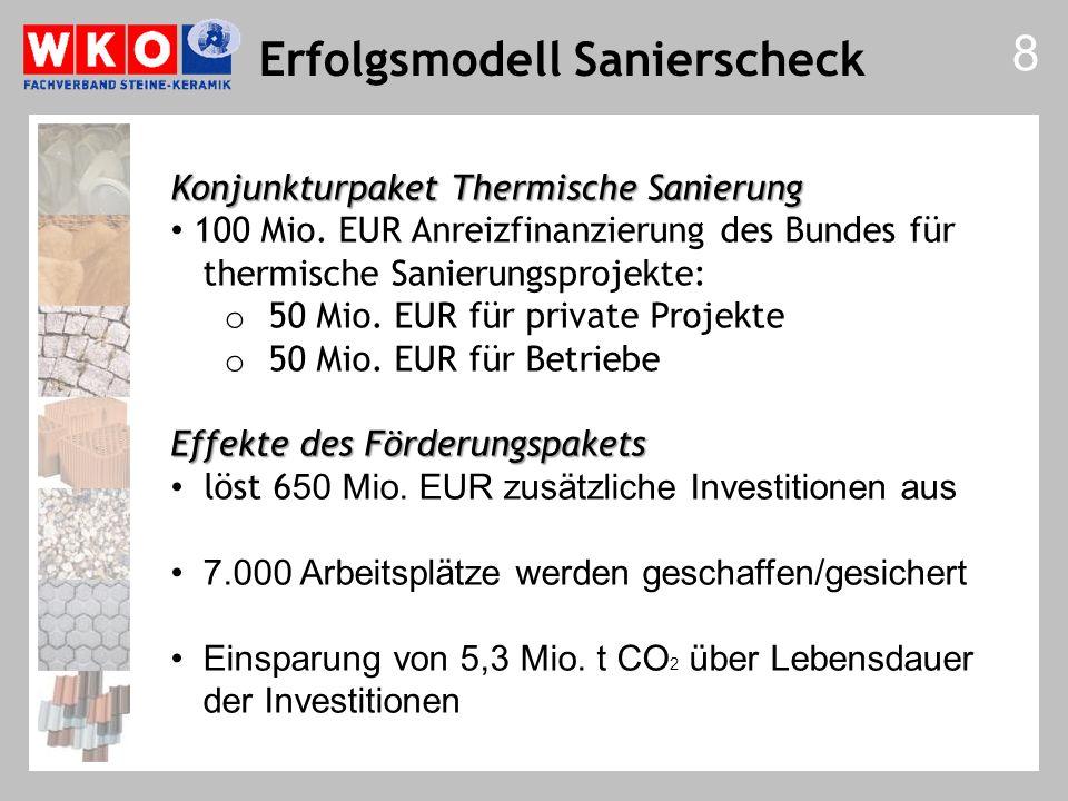 8 Erfolgsmodell Sanierscheck Konjunkturpaket Thermische Sanierung 100 Mio. EUR Anreizfinanzierung des Bundes für thermische Sanierungsprojekte: o 50 M