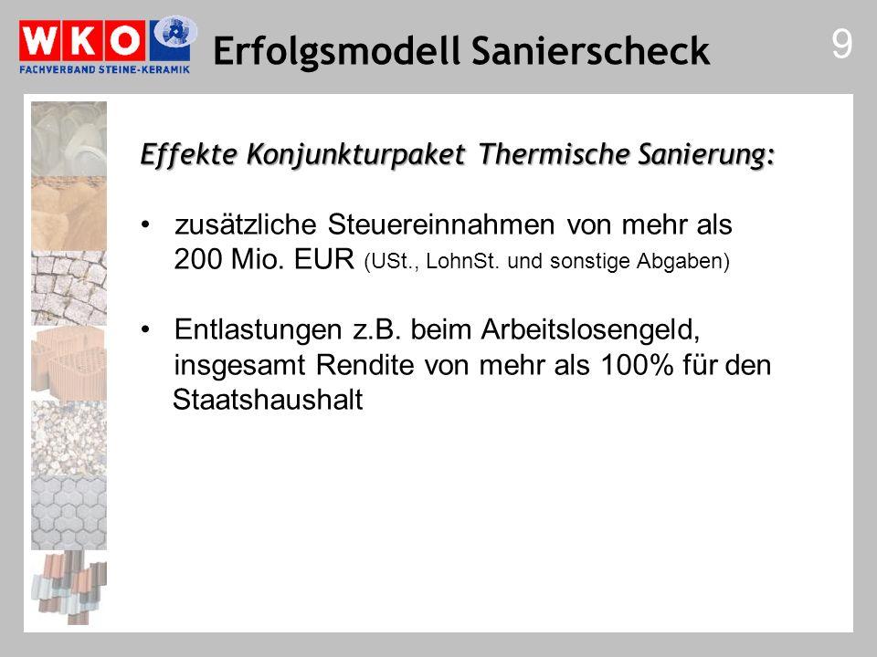 9 Effekte Konjunkturpaket Thermische Sanierung: zusätzliche Steuereinnahmen von mehr als 200 Mio. EUR (USt., LohnSt. und sonstige Abgaben) Entlastunge