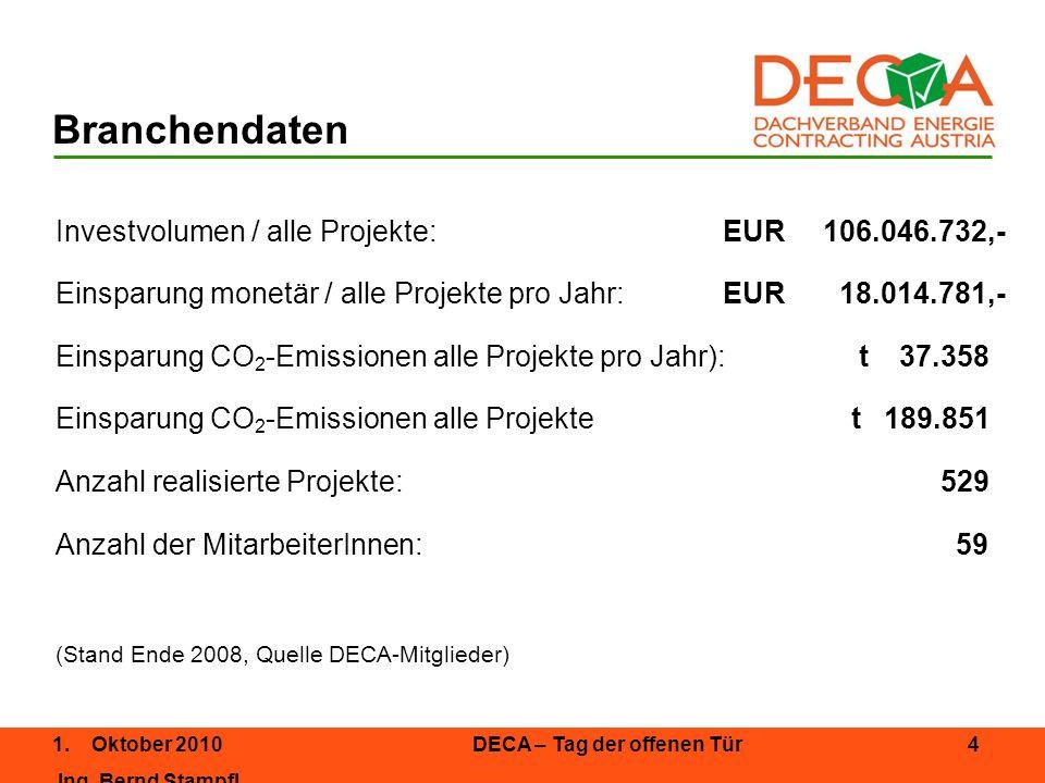 1.Oktober 2010DECA – Tag der offenen Tür 5 Ing.