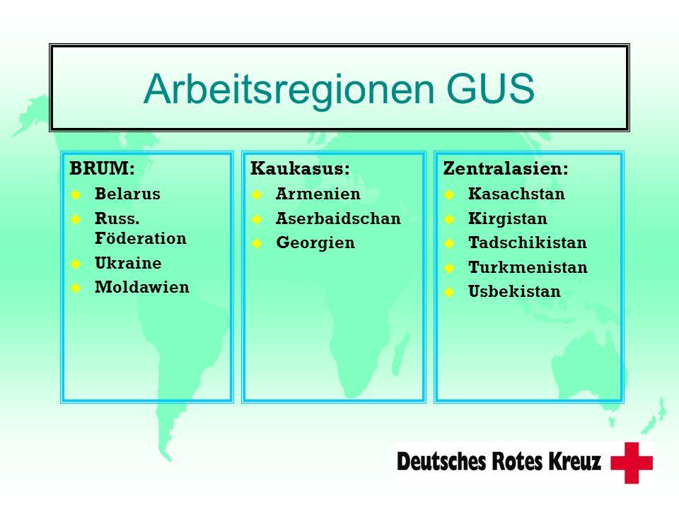 Arbeitsregionen GUS BRUM: u Belarus u Russ. Föderation u Ukraine u Moldawien Kaukasus: u Armenien u Aserbaidschan u Georgien Zentralasien: u Kasachsta
