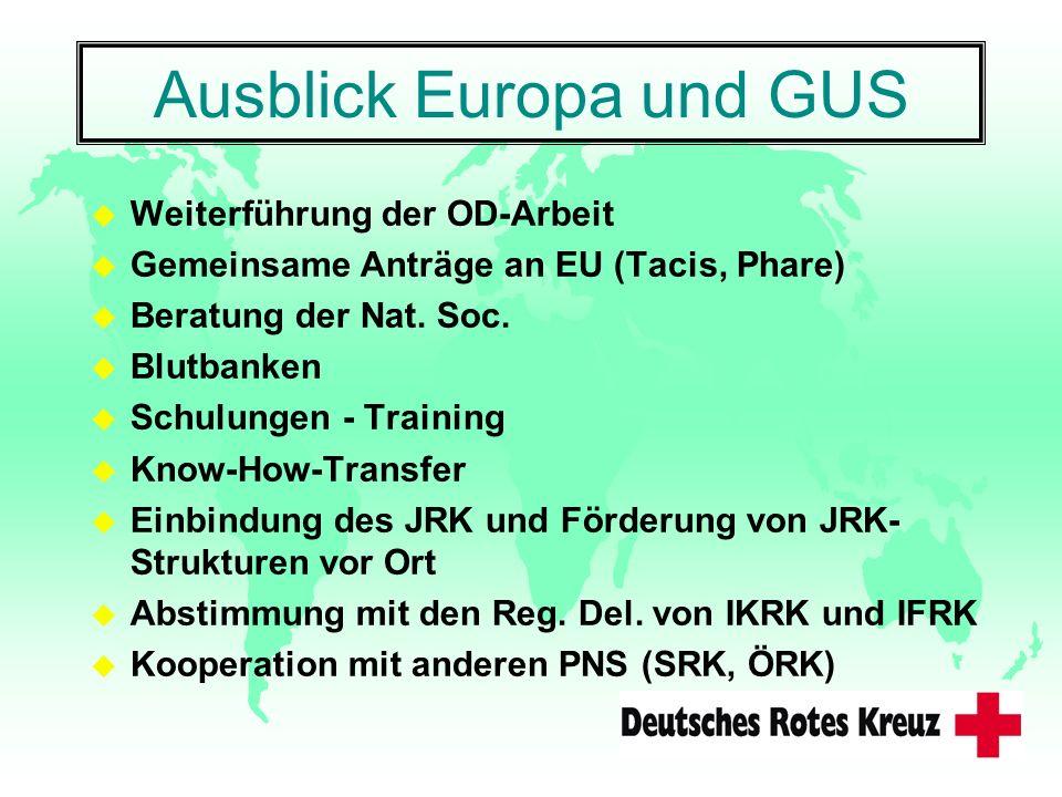 Ausblick Europa und GUS u Weiterführung der OD-Arbeit u Gemeinsame Anträge an EU (Tacis, Phare) u Beratung der Nat. Soc. u Blutbanken u Schulungen - T